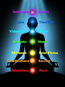 Benefits Of Third Eye Chakra