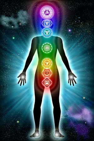 Chakra Awakening With Meditation